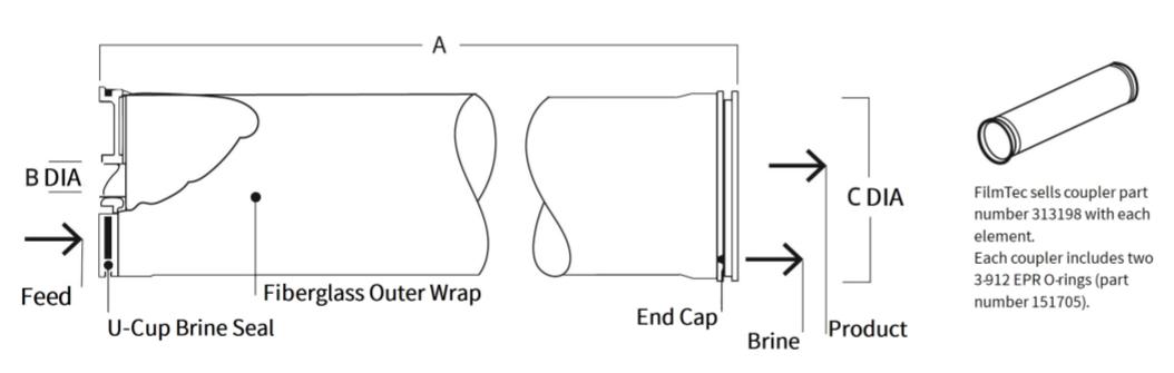ابعاد فیزیکی ممبران FilmTec™ SW30HRLE-400