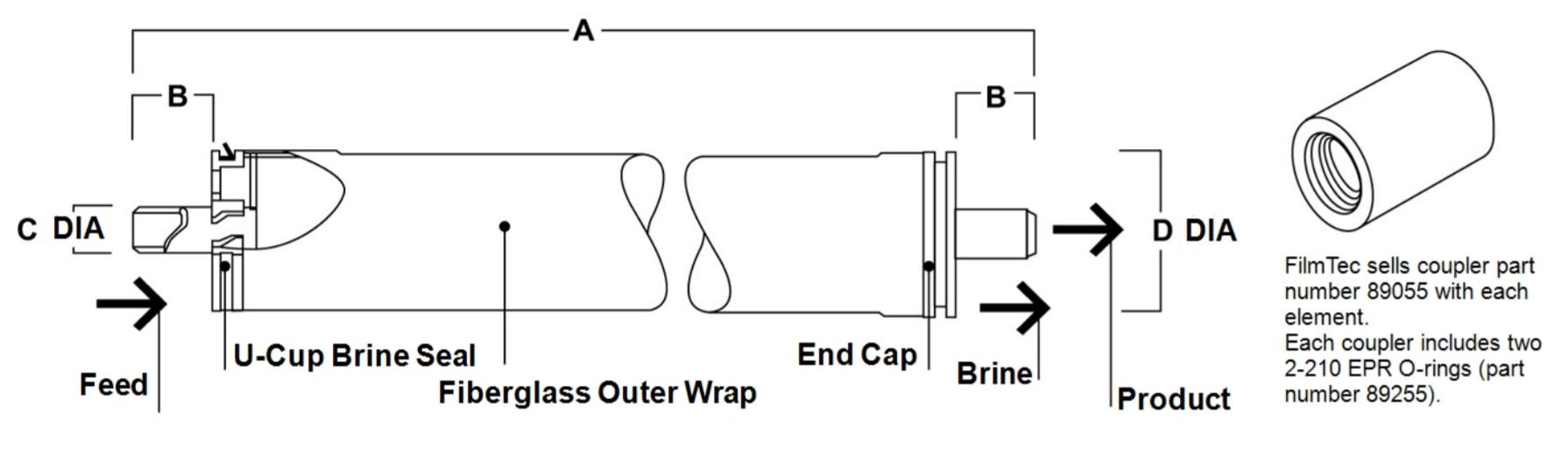 اندازه های فیزیکی ممبران FilmTec™ SW30-4040