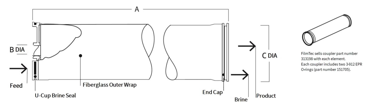 اندازه های فیزیکی ممبران FilmTec™ Seamaxx 440